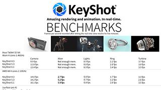 keyshot-benchmark